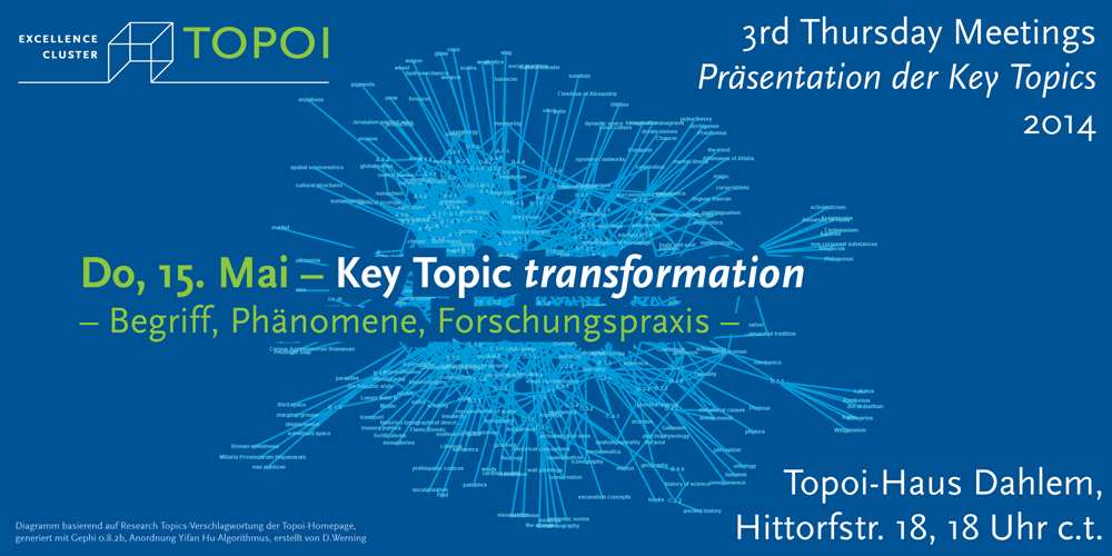 Flyer Key Topic Transformation
